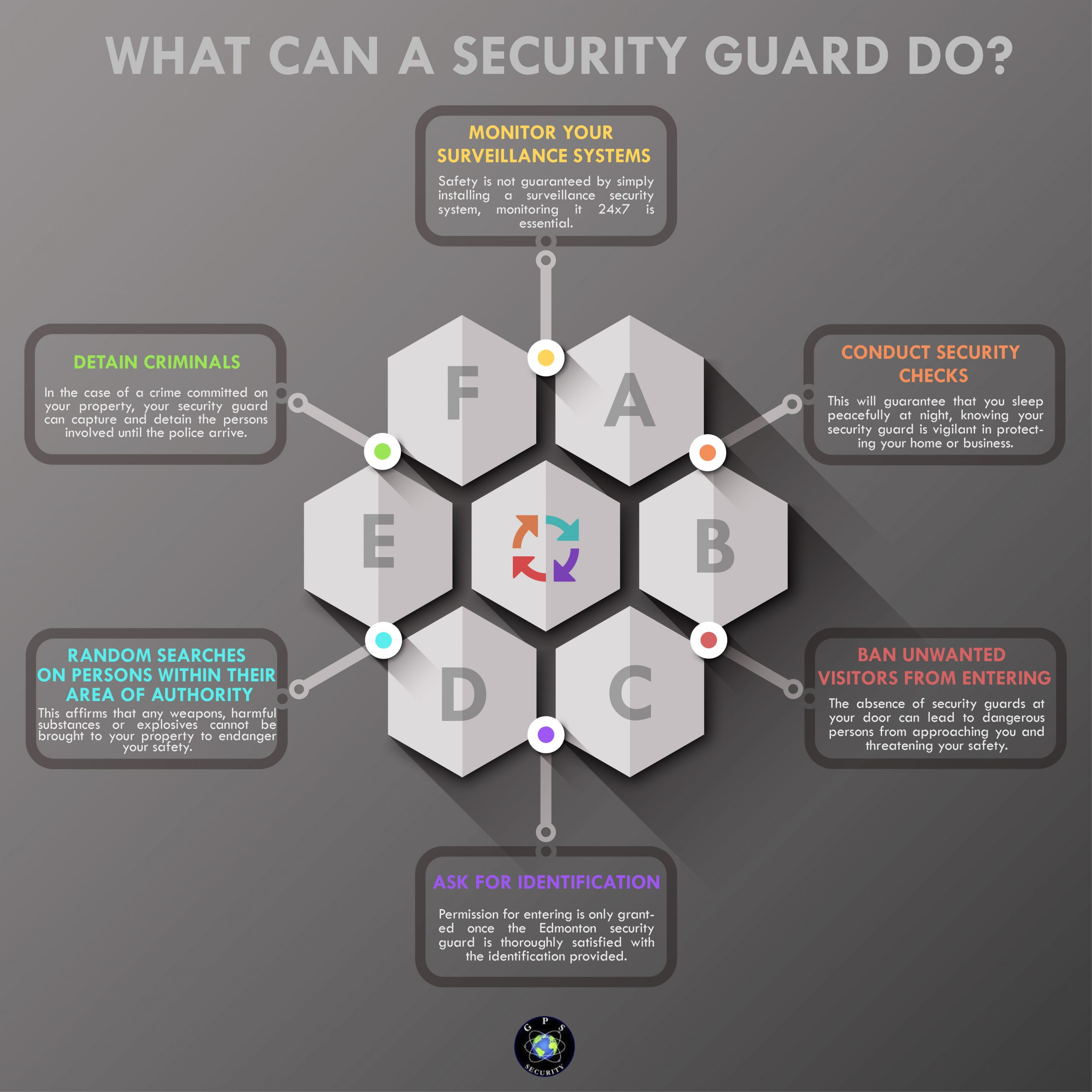 What Can a Security Guard Do?