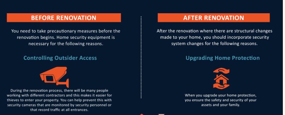 Why You Should Consider Home Security In Your Next Renovation?