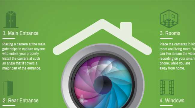 Where and How To Place Security Cameras In Your House