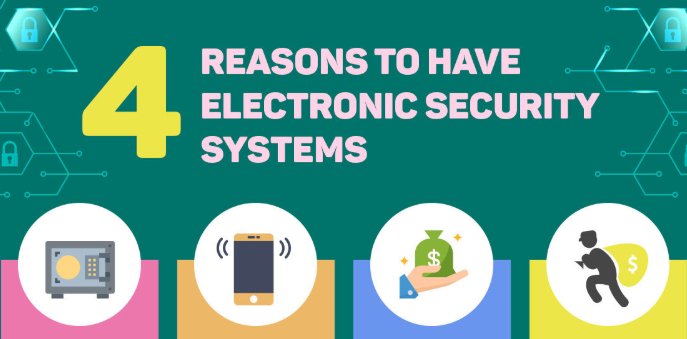 Reasons To Have Electronic Security System