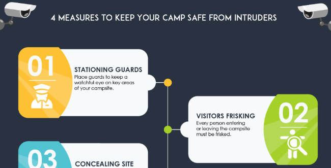 4 Measures To Keep Your Camp Safe From Intruders